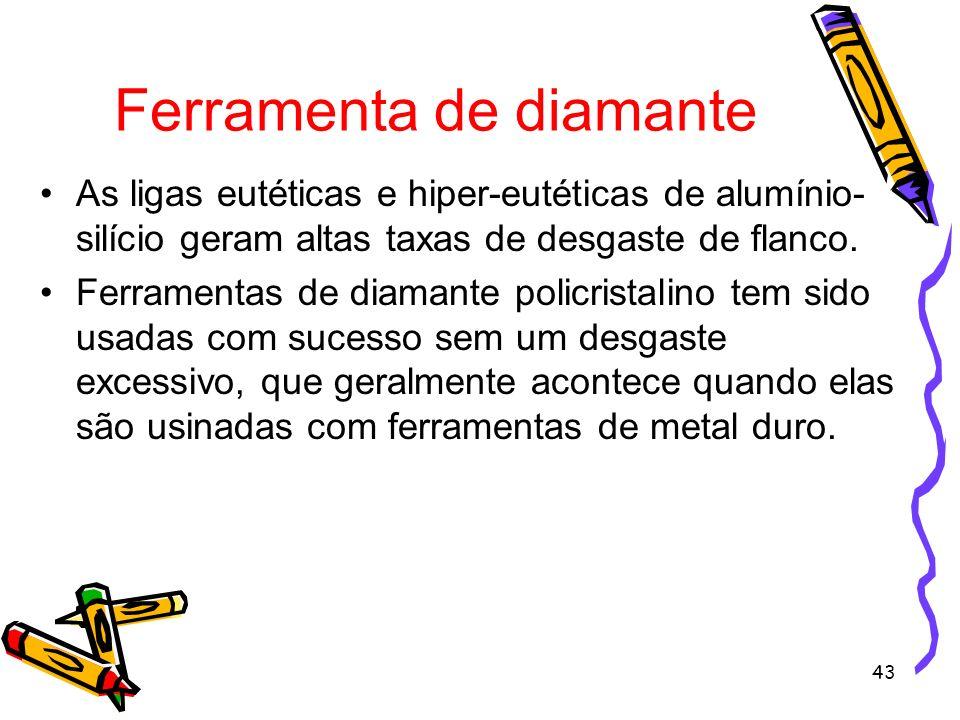 43 Ferramenta de diamante As ligas eutéticas e hiper-eutéticas de alumínio- silício geram altas taxas de desgaste de flanco. Ferramentas de diamante p