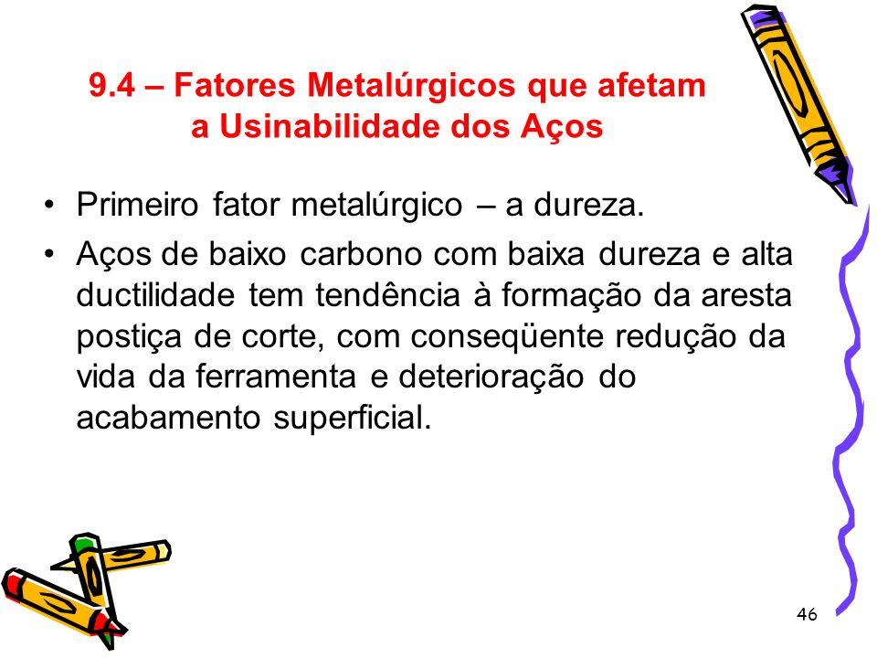 46 9.4 – Fatores Metalúrgicos que afetam a Usinabilidade dos Aços Primeiro fator metalúrgico – a dureza. Aços de baixo carbono com baixa dureza e alta