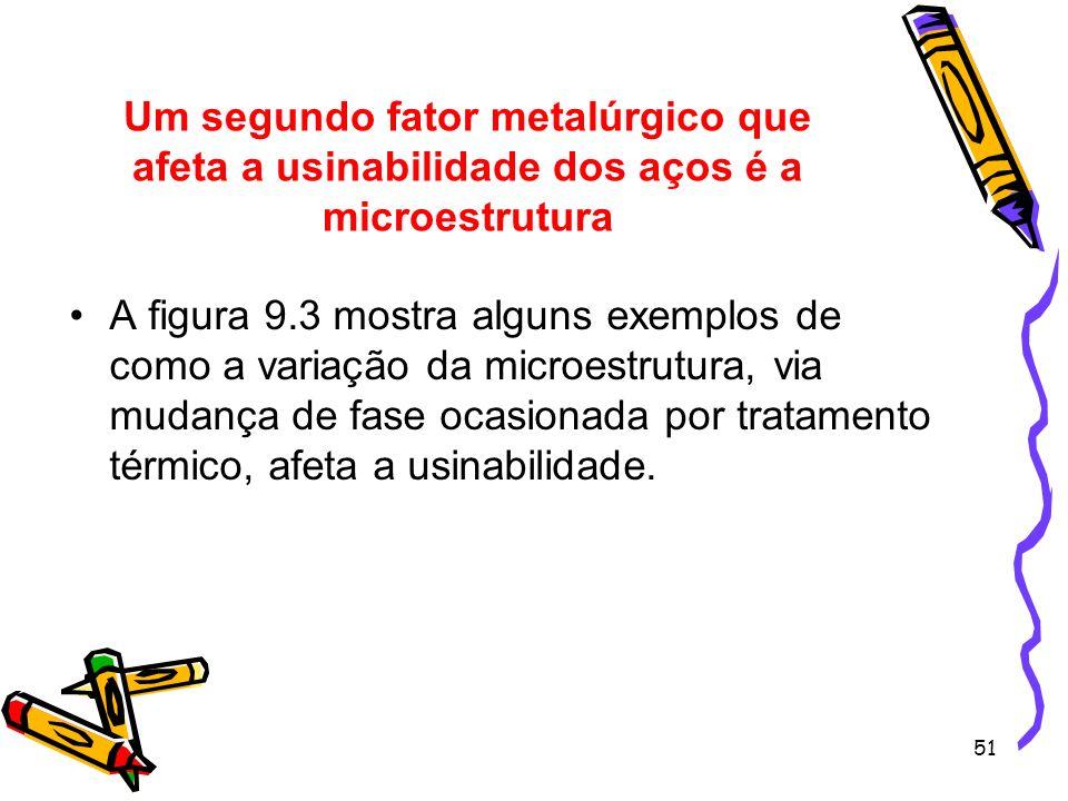 51 Um segundo fator metalúrgico que afeta a usinabilidade dos aços é a microestrutura A figura 9.3 mostra alguns exemplos de como a variação da microe