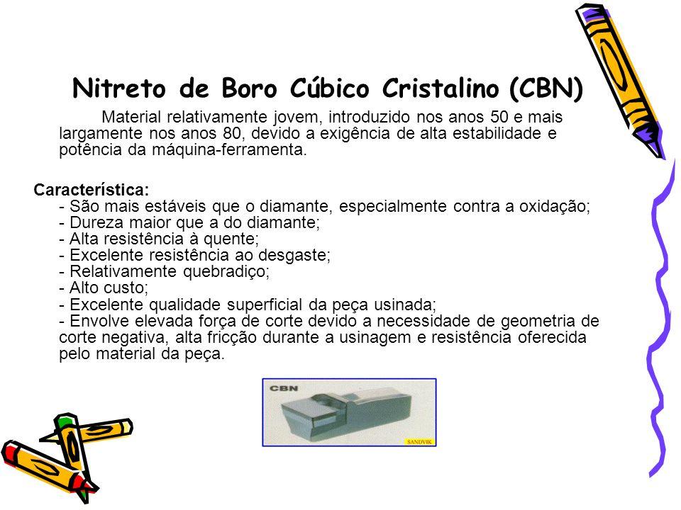 Nitreto de Boro Cúbico Cristalino (CBN) Material relativamente jovem, introduzido nos anos 50 e mais largamente nos anos 80, devido a exigência de alt