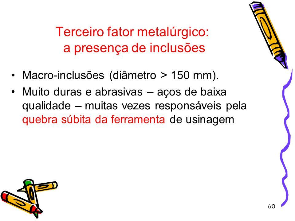 60 Terceiro fator metalúrgico: a presença de inclusões Macro-inclusões (diâmetro > 150 mm). Muito duras e abrasivas – aços de baixa qualidade – muitas