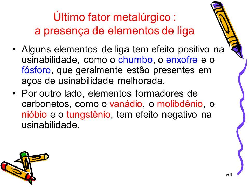 64 Último fator metalúrgico : a presença de elementos de liga Alguns elementos de liga tem efeito positivo na usinabilidade, como o chumbo, o enxofre