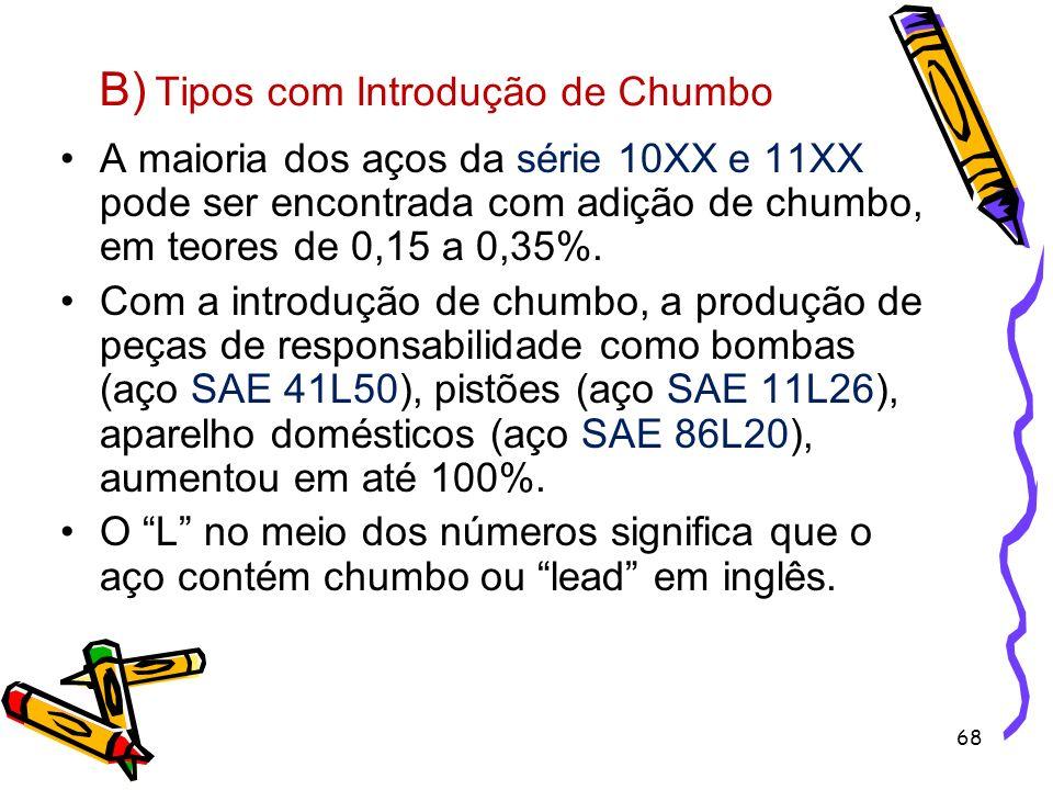 68 B) Tipos com Introdução de Chumbo A maioria dos aços da série 10XX e 11XX pode ser encontrada com adição de chumbo, em teores de 0,15 a 0,35%. Com