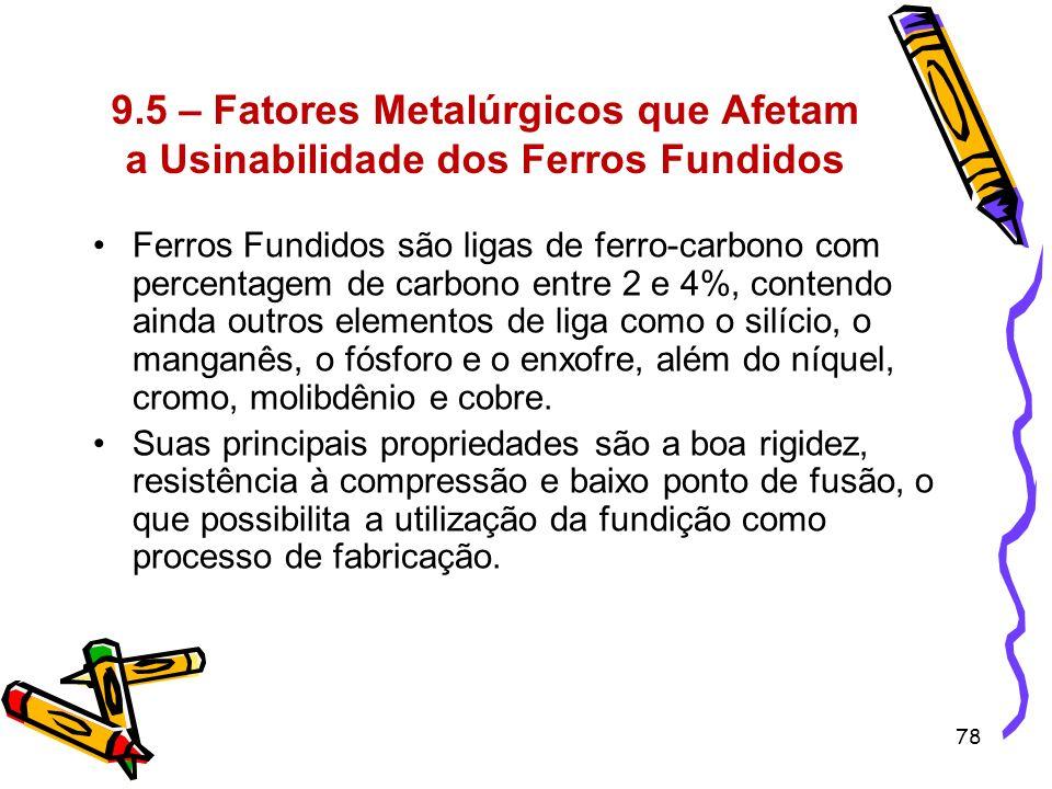 78 9.5 – Fatores Metalúrgicos que Afetam a Usinabilidade dos Ferros Fundidos Ferros Fundidos são ligas de ferro-carbono com percentagem de carbono ent