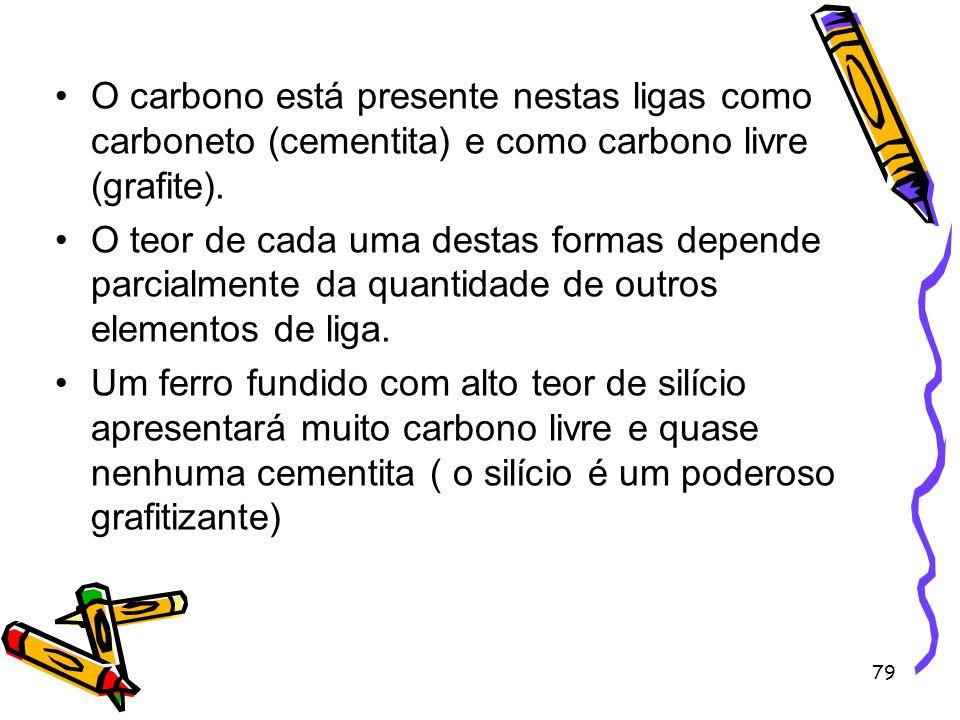 79 O carbono está presente nestas ligas como carboneto (cementita) e como carbono livre (grafite). O teor de cada uma destas formas depende parcialmen