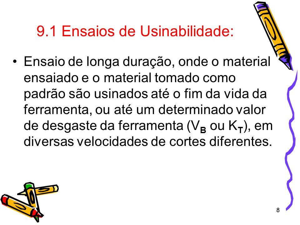8 9.1 Ensaios de Usinabilidade: Ensaio de longa duração, onde o material ensaiado e o material tomado como padrão são usinados até o fim da vida da fe