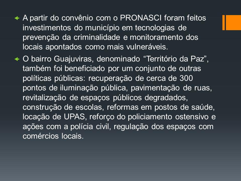 A partir do convênio com o PRONASCI foram feitos investimentos do município em tecnologias de prevenção da criminalidade e monitoramento dos locais ap