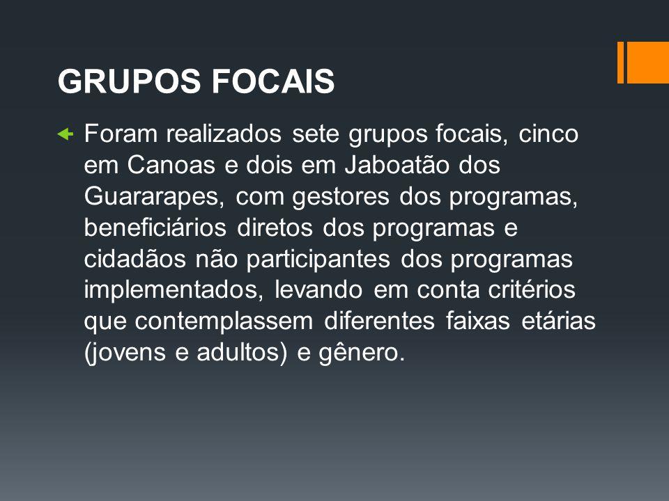 GRUPOS FOCAIS Foram realizados sete grupos focais, cinco em Canoas e dois em Jaboatão dos Guararapes, com gestores dos programas, beneficiários direto