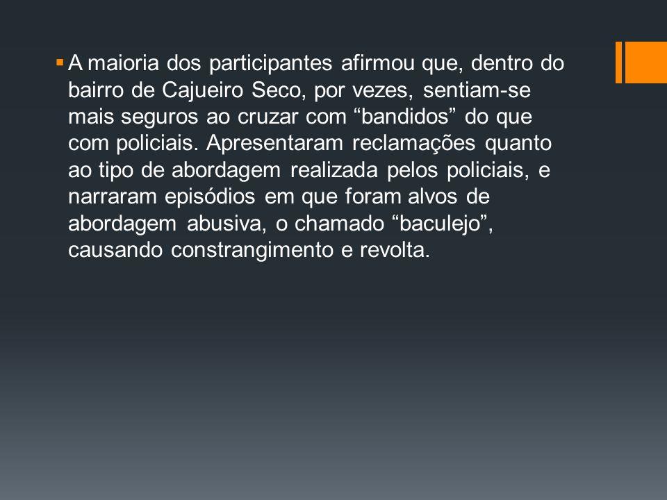 A maioria dos participantes afirmou que, dentro do bairro de Cajueiro Seco, por vezes, sentiam-se mais seguros ao cruzar com bandidos do que com polic