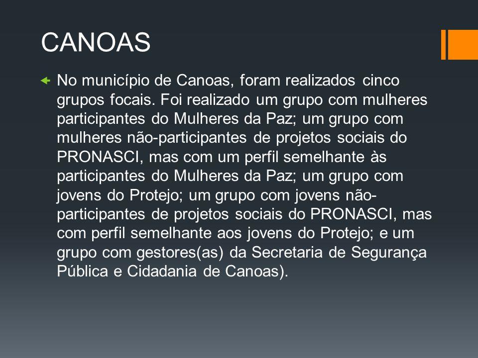 CANOAS No município de Canoas, foram realizados cinco grupos focais. Foi realizado um grupo com mulheres participantes do Mulheres da Paz; um grupo co