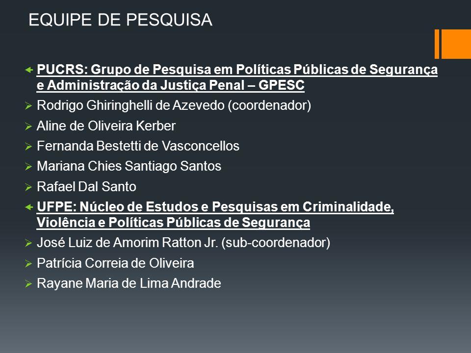 EQUIPE DE PESQUISA PUCRS: Grupo de Pesquisa em Políticas Públicas de Segurança e Administração da Justiça Penal – GPESC Rodrigo Ghiringhelli de Azeved