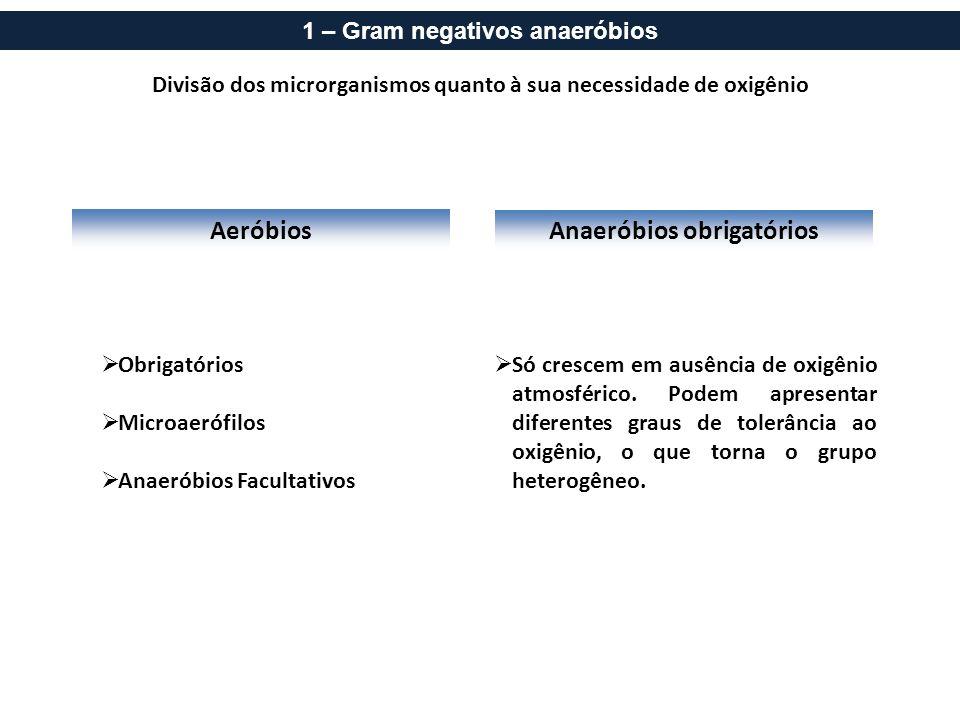 Divisão dos microrganismos quanto à sua necessidade de oxigênio Obrigatórios Microaerófilos Anaeróbios Facultativos Aeróbios Anaeróbios obrigatórios S