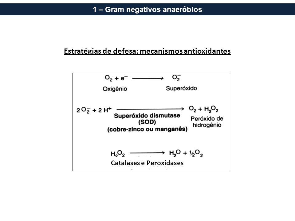 Incapacidade de eliminação ou capacidade limitada de eliminar produtos do metabolismo do oxigênio molecular.
