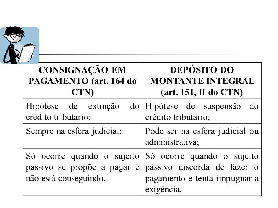 CONSIGNAÇÃO EM PAGAMENTO (art. 164 do CTN) DEPÓSITO DO MONTANTE INTEGRAL (art. 151, II do CTN) Hipótese de extinção do crédito tributário; Hipótese de