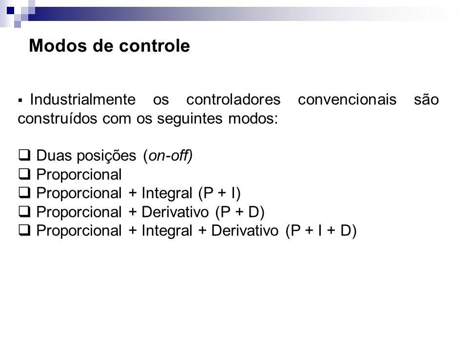 Modos de controle Industrialmente os controladores convencionais são construídos com os seguintes modos: Duas posições (on-off) Proporcional Proporcio