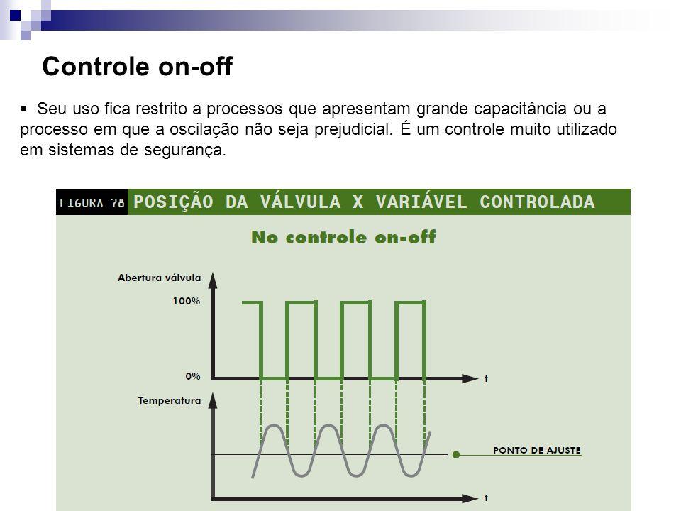 Controle on-off Seu uso fica restrito a processos que apresentam grande capacitância ou a processo em que a oscilação não seja prejudicial. É um contr