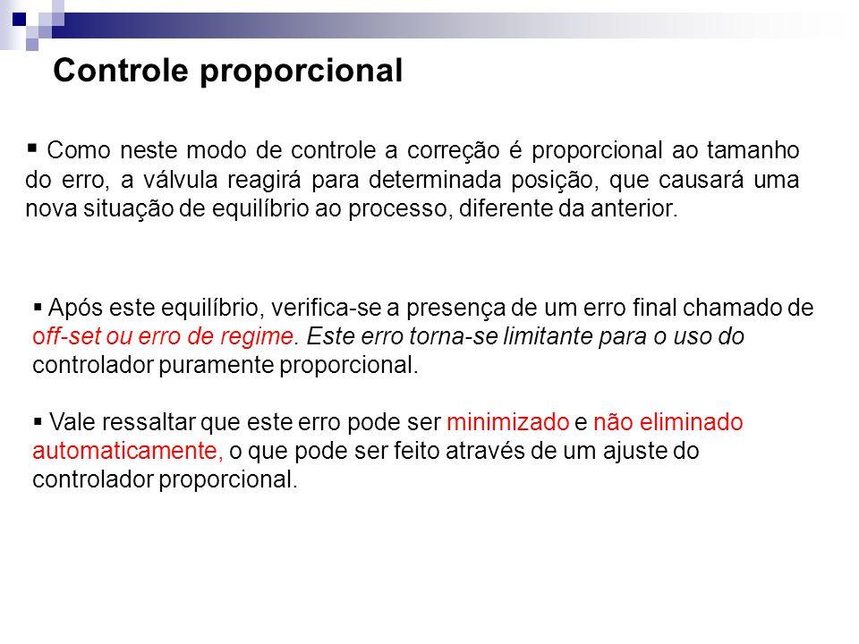 Controle proporcional Como neste modo de controle a correção é proporcional ao tamanho do erro, a válvula reagirá para determinada posição, que causar
