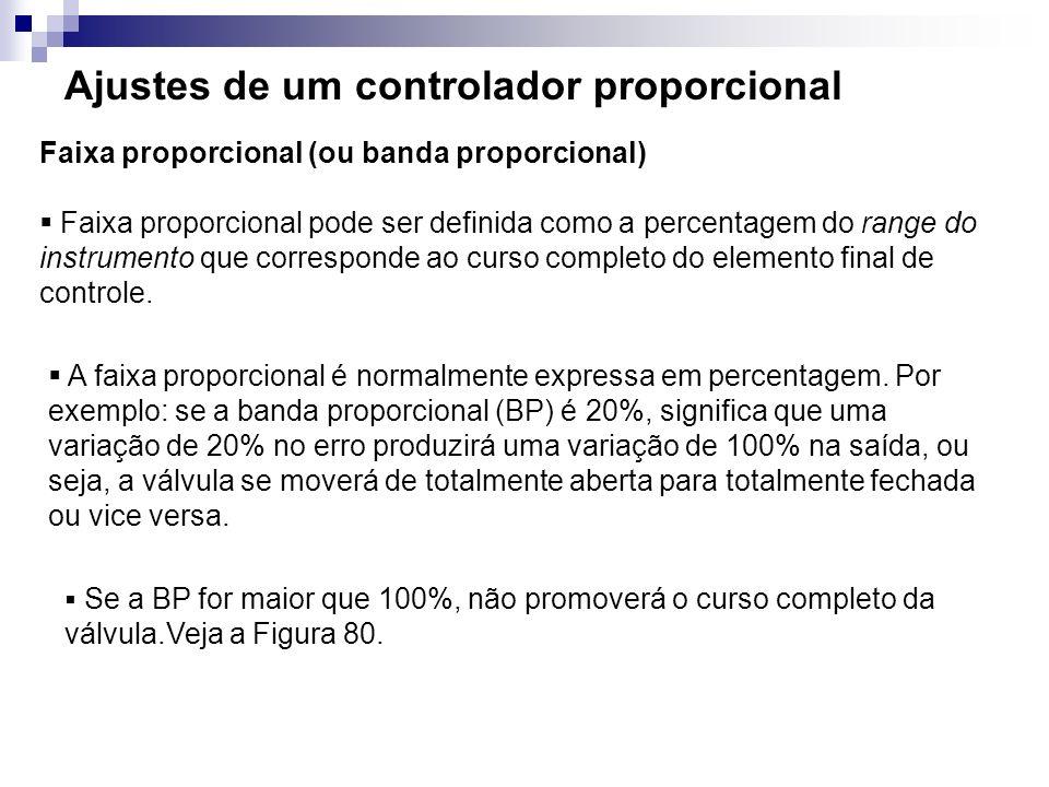 Ajustes de um controlador proporcional Faixa proporcional (ou banda proporcional) Faixa proporcional pode ser definida como a percentagem do range do