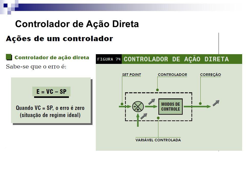 Supondo set point constante, se a variável controlada tende a subir, o sinal de entrada da caixa Modo de Controle tenderá também a subir, e a correção idem, como mostra a Figura 74.