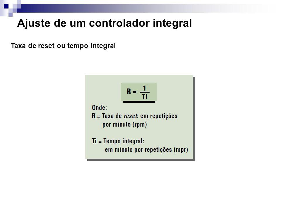 Ajuste de um controlador integral Características do ajuste: Quanto maior R, mais rápida será a correção, devido à ação integral; Quanto menor o Ti, mais rápida será a correção, devido à ação integral; Quando se altera o valor do ganho em um controlador P + I, alteram-se simultaneamente as correções do modo proporcional e integral; Quando se altera R ou Ti, altera-se somente a correção do modo Integral; Para se eliminar a ação integral, leva-se o Ti para o valor máximo.