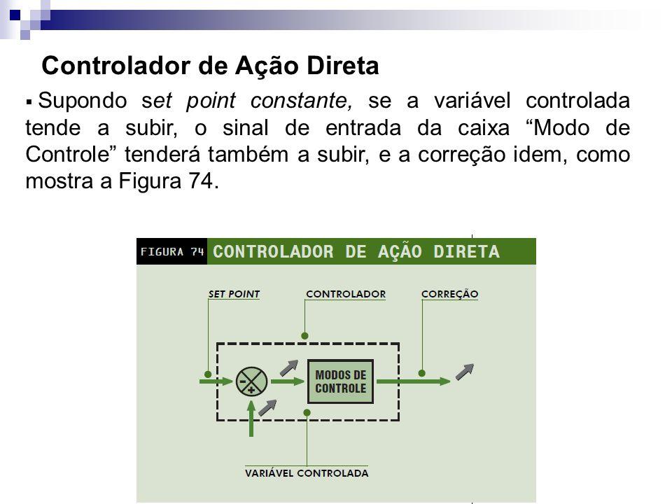 Supondo set point constante, se a variável controlada tende a subir, o sinal de entrada da caixa Modo de Controle tenderá também a subir, e a correção