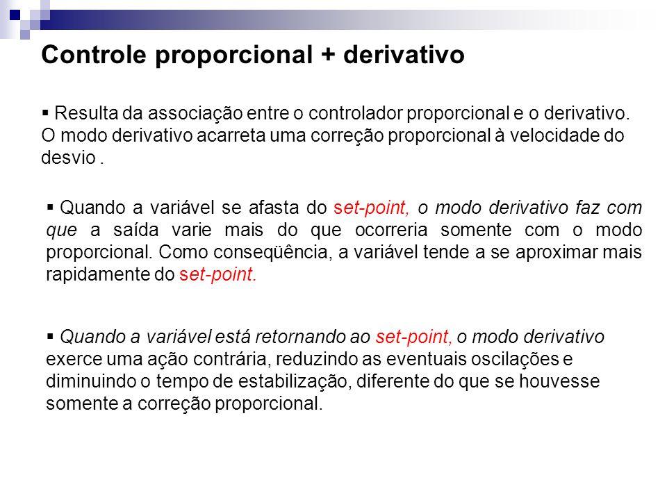 Controle proporcional + derivativo Resulta da associação entre o controlador proporcional e o derivativo. O modo derivativo acarreta uma correção prop
