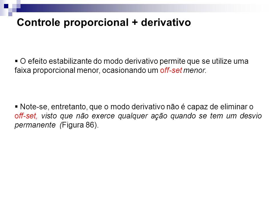 Controle proporcional + derivativo O efeito estabilizante do modo derivativo permite que se utilize uma faixa proporcional menor, ocasionando um off-s