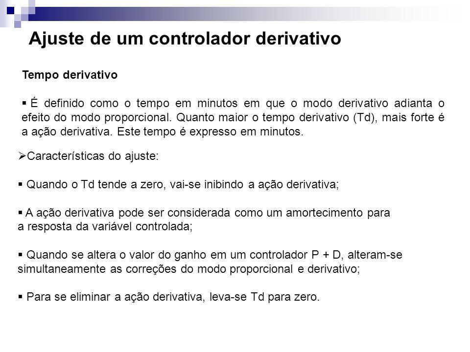 Ajuste de um controlador derivativo Tempo derivativo É definido como o tempo em minutos em que o modo derivativo adianta o efeito do modo proporcional