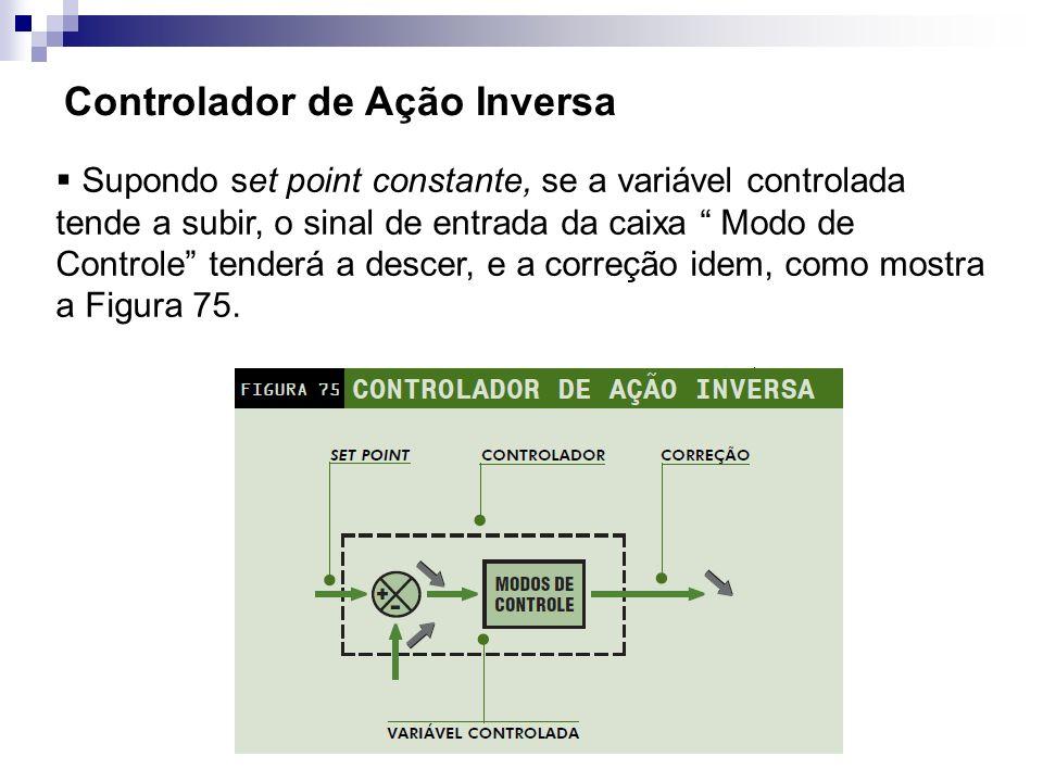 Supondo set point constante, se a variável controlada tende a subir, o sinal de entrada da caixa Modo de Controle tenderá a descer, e a correção idem,