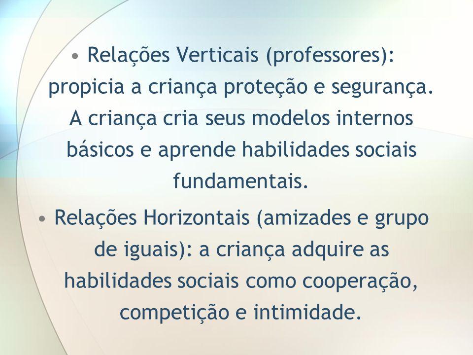 Relações Verticais (professores): propicia a criança proteção e segurança. A criança cria seus modelos internos básicos e aprende habilidades sociais