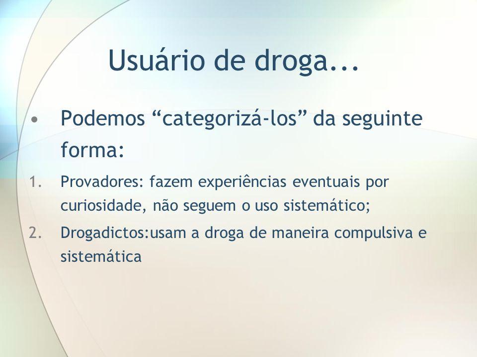 Usuário de droga... Podemos categorizá-los da seguinte forma: 1.Provadores: fazem experiências eventuais por curiosidade, não seguem o uso sistemático