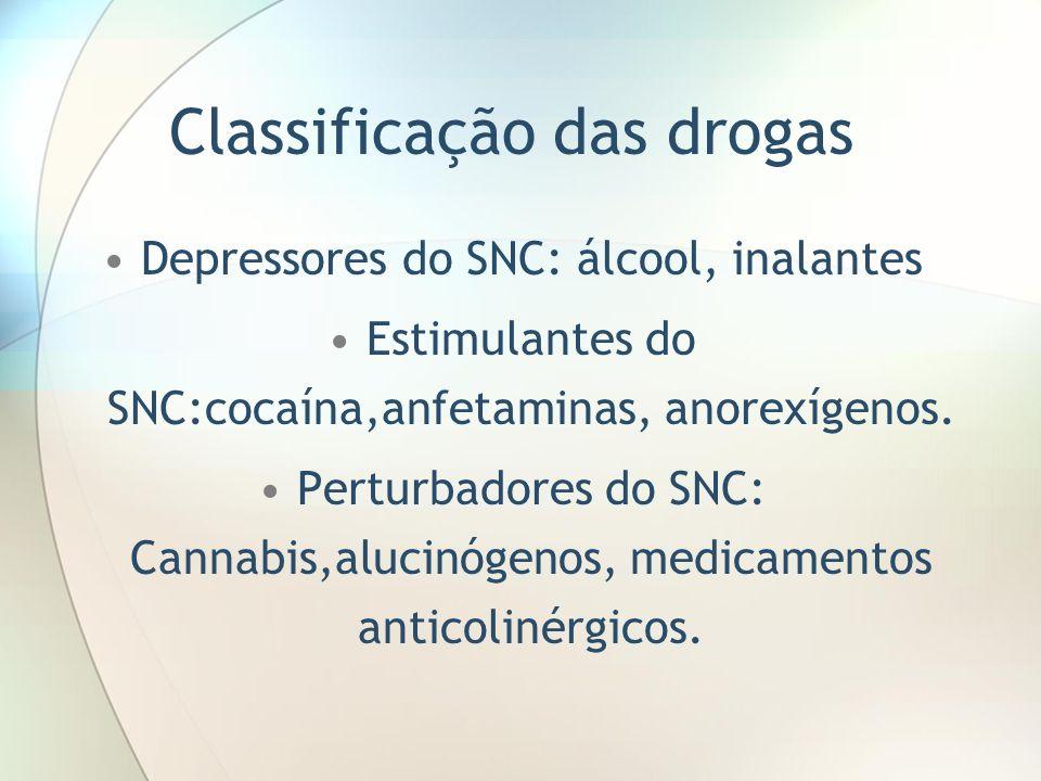 Classificação das drogas Depressores do SNC: álcool, inalantes Estimulantes do SNC:cocaína,anfetaminas, anorexígenos. Perturbadores do SNC: Cannabis,a