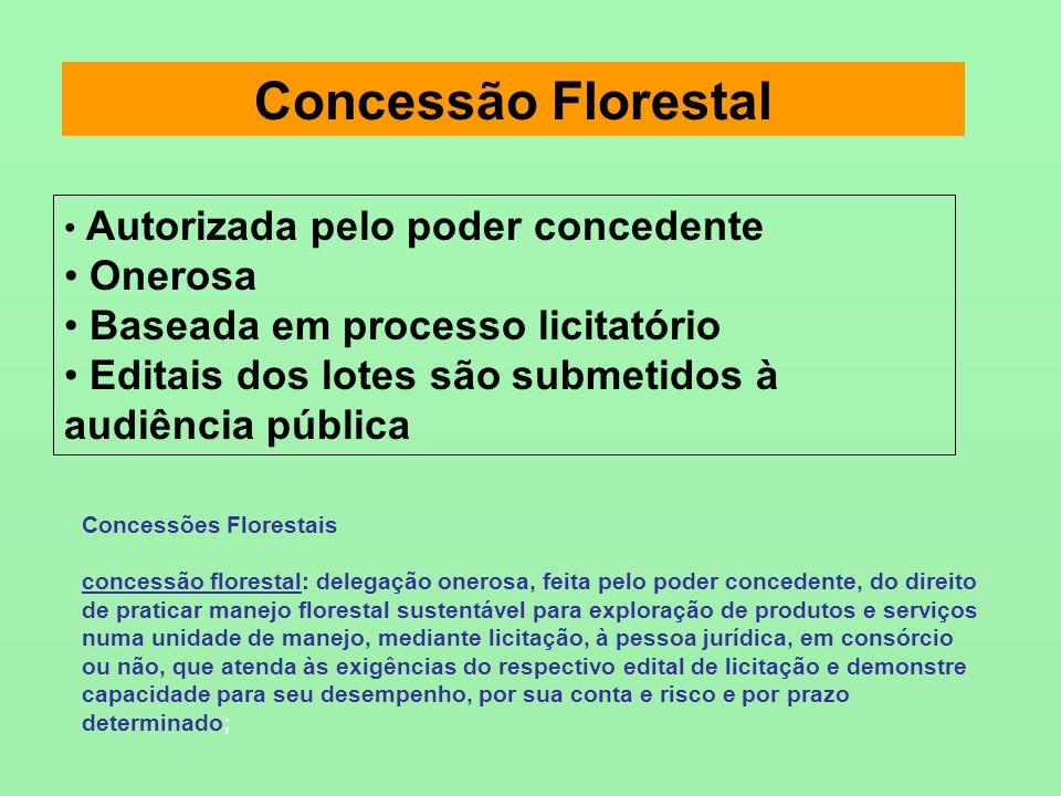 Órgãos responsáveis pela Gestão Nível Federal I.Poder Concedente - MMA II.Controle e Fiscalização Ambiental - IBAMA III.Órgão Consultivo – Comissão de Gestão de Florestas Públicas IV.