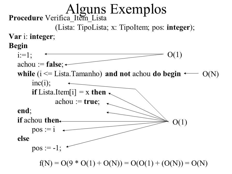 Alguns Exemplos Procedure Verifica_Item_Lista (Lista: TipoLista; x: TipoItem; pos: integer); Var i: integer; Begin i:=1; achou := false; while (i <= L