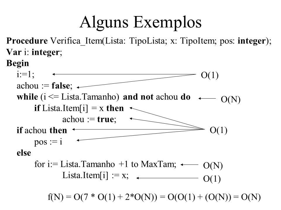 Alguns Exemplos Procedure Verifica_Item(Lista: TipoLista; x: TipoItem; pos: integer); Var i: integer; Begin i:=1; achou := false; while (i <= Lista.Ta