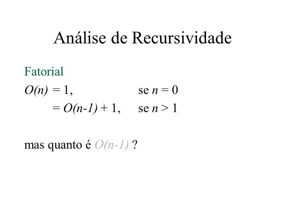 Análise de Recursividade Fatorial O(n) = 1, se n = 0 = O(n-1) + 1, se n > 1 mas quanto é O(n-1) ?