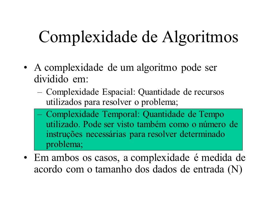 Complexidade Quadrática São os algoritmos de complexidade O(N²) Itens são processados aos pares, geralmente com um loop dentro do outro Ex.: Procedure SomaMatriz(Mat1, Mat2, MatRes: Matriz); Var i, j: integer; Begin for i:=1 to n do for j:=1 to n do MatRes[i,j] := Mat1[i, j] + Mat2[i,j];