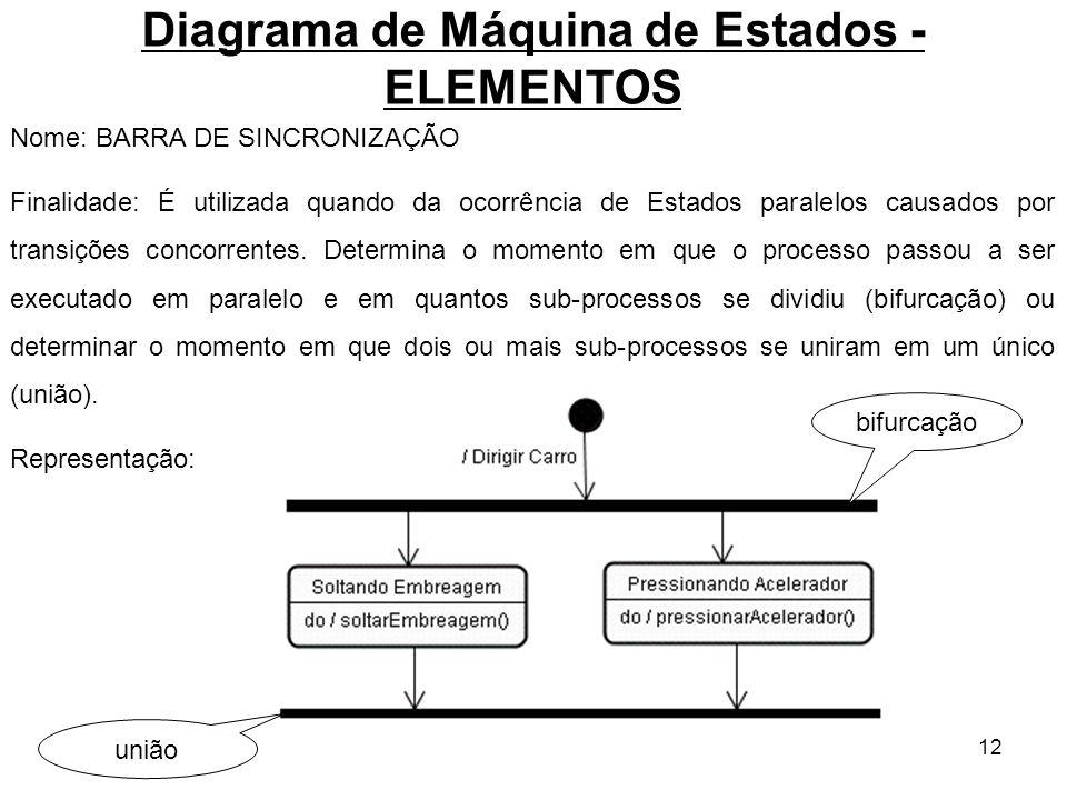 12 Diagrama de Máquina de Estados - ELEMENTOS Nome: BARRA DE SINCRONIZAÇÃO Finalidade: É utilizada quando da ocorrência de Estados paralelos causados