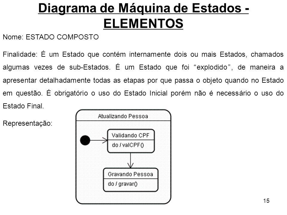 15 Diagrama de Máquina de Estados - ELEMENTOS Nome: ESTADO COMPOSTO Finalidade: É um Estado que contém internamente dois ou mais Estados, chamados alg