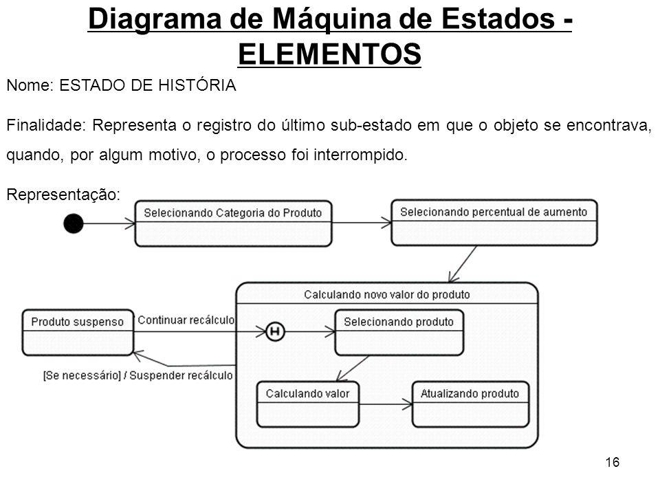 16 Diagrama de Máquina de Estados - ELEMENTOS Nome: ESTADO DE HISTÓRIA Finalidade: Representa o registro do último sub-estado em que o objeto se encon