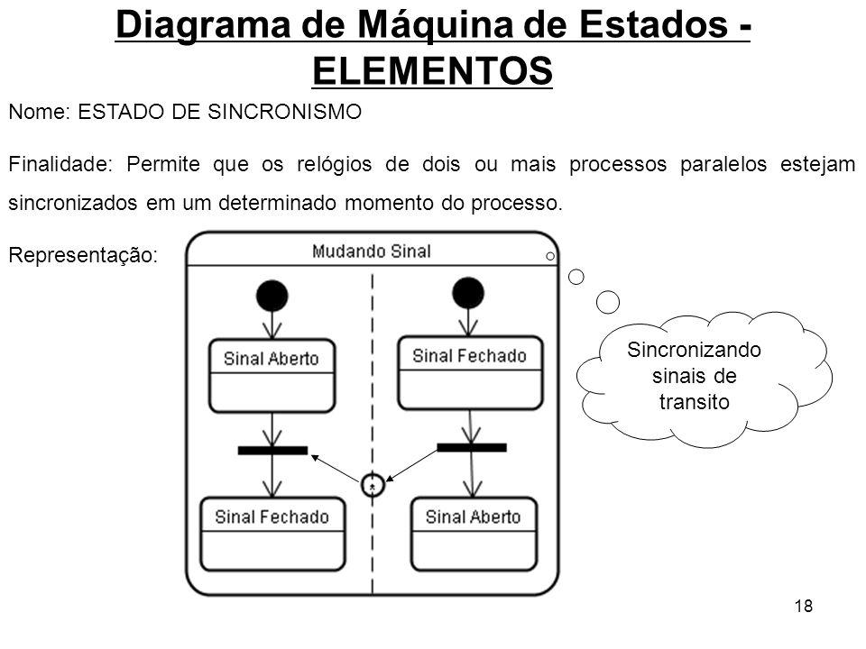 18 Diagrama de Máquina de Estados - ELEMENTOS Nome: ESTADO DE SINCRONISMO Finalidade: Permite que os relógios de dois ou mais processos paralelos este