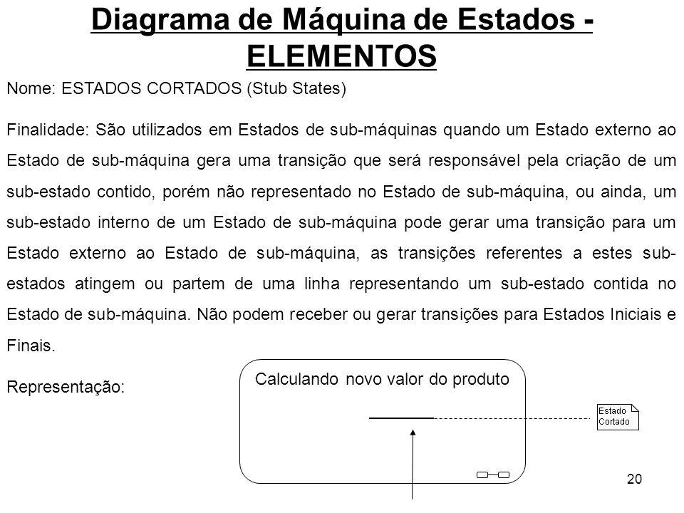 20 Diagrama de Máquina de Estados - ELEMENTOS Nome: ESTADOS CORTADOS (Stub States) Finalidade: São utilizados em Estados de sub-máquinas quando um Est