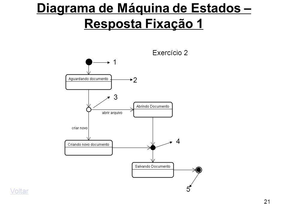 21 Diagrama de Máquina de Estados – Resposta Fixação 1 Voltar Exercício 2 1 2 3 4 5