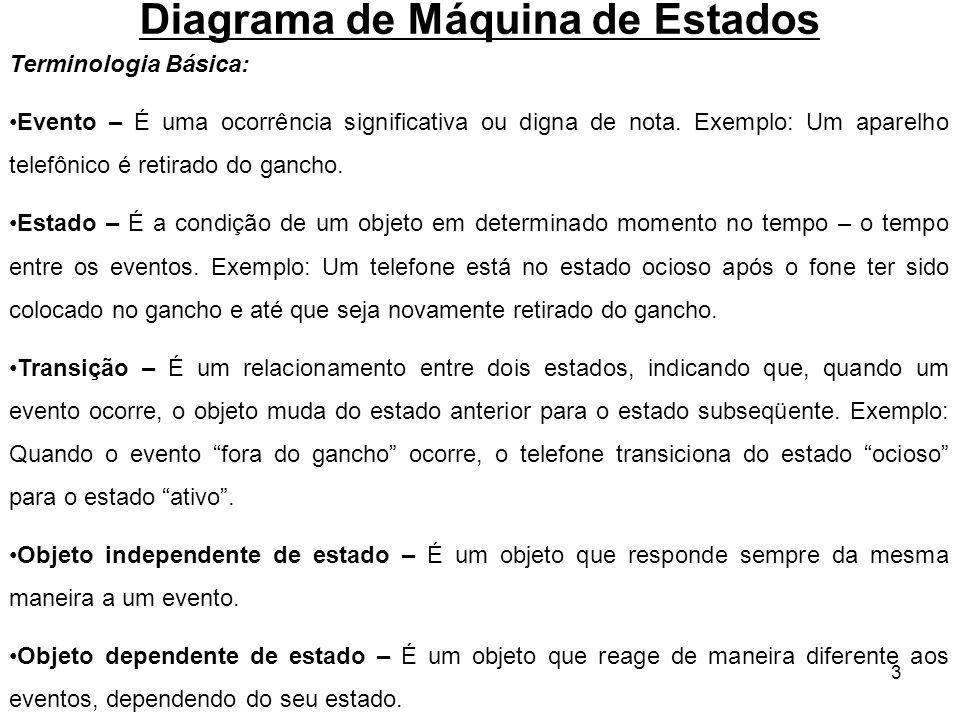 3 Diagrama de Máquina de Estados Terminologia Básica: Evento – É uma ocorrência significativa ou digna de nota. Exemplo: Um aparelho telefônico é reti