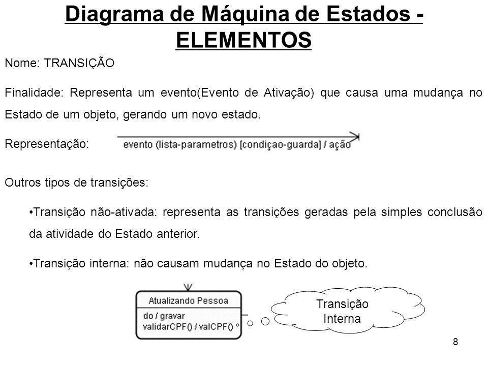 9 Diagrama de Máquina de Estados - ELEMENTOS Nome: ESTADO INICIAL Finalidade: Determina o início do diagrama, ou seja, o momento a partir do qual os Estados de um determinado objeto ou processo serão analisados.