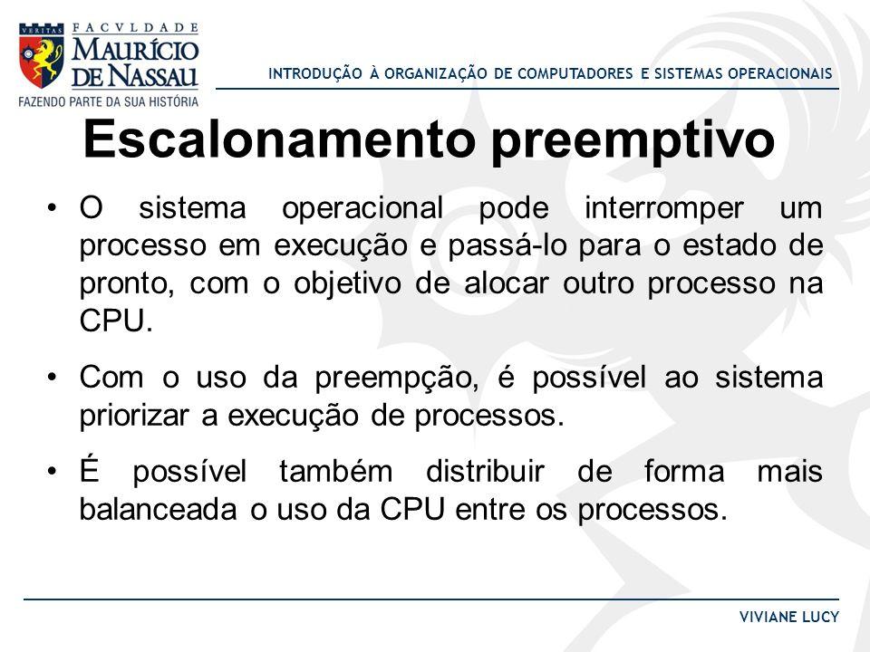 INTRODUÇÃO À ORGANIZAÇÃO DE COMPUTADORES E SISTEMAS OPERACIONAIS VIVIANE LUCY Algoritmos de escalonamento Existem alguns algoritmos de CPU diferentes: Escalonamento FIFO; Escalonamento SJF; Escalonamento Cooperativo; Escalonamento Circular; Escalonamento por prioridade; Escalonamento Circular com prioridades;