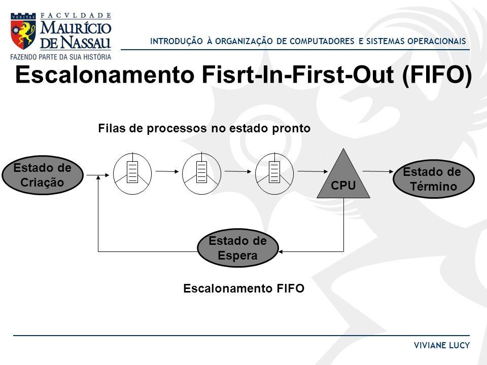 INTRODUÇÃO À ORGANIZAÇÃO DE COMPUTADORES E SISTEMAS OPERACIONAIS VIVIANE LUCY Escalonamento Fisrt-In-First-Out (FIFO) O principal problema do escalonamento FIFO é a impossibilidade de prever-se quando o processo terá sua execução iniciada.