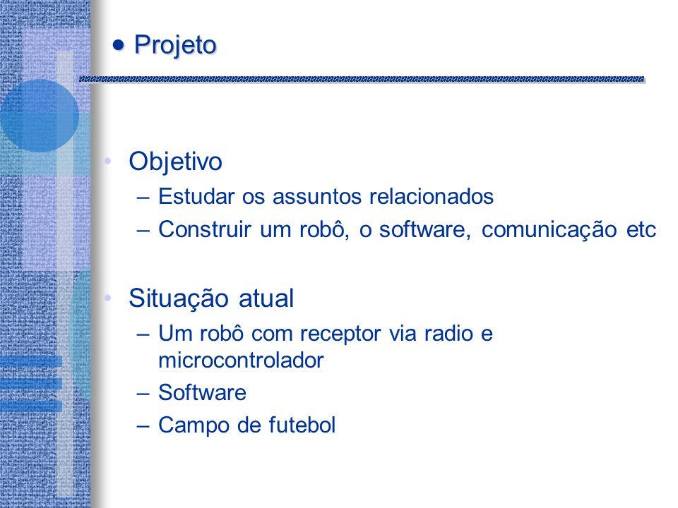 Objetivo –Estudar os assuntos relacionados –Construir um robô, o software, comunicação etc Situação atual –Um robô com receptor via radio e microcontrolador –Software –Campo de futebol Projeto Projeto