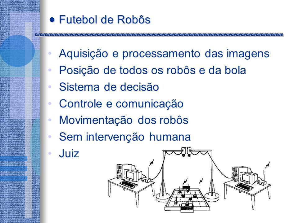 Aquisição e processamento das imagens Posição de todos os robôs e da bola Sistema de decisão Controle e comunicação Movimentação dos robôs Sem intervenção humana Juiz Futebol de Robôs Futebol de Robôs