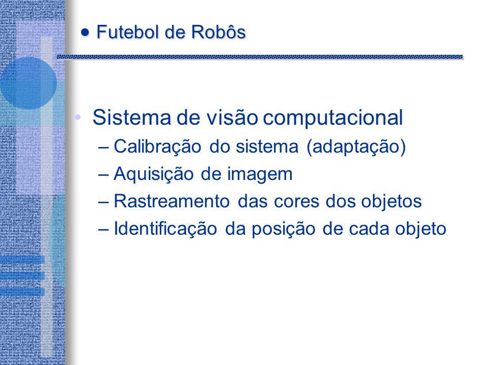 Sistema de visão computacional –Calibração do sistema (adaptação) –Aquisição de imagem –Rastreamento das cores dos objetos –Identificação da posição de cada objeto Futebol de Robôs Futebol de Robôs